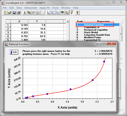 the best fitting curve you can still select curve manually by double clicking different regression select the curve with r value closest to 1