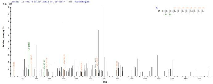LC-MS Analysis 1- Recombinant protein Human CD59