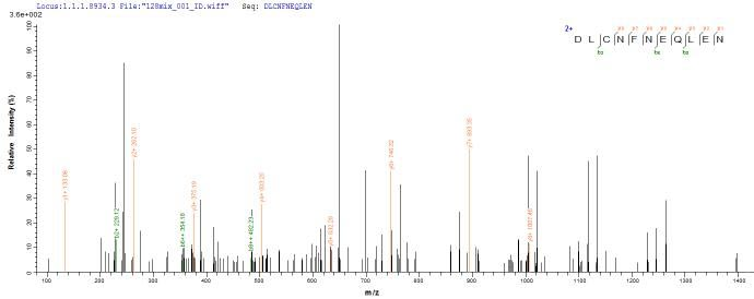 LC-MS Analysis 2- Recombinant protein Human CD59