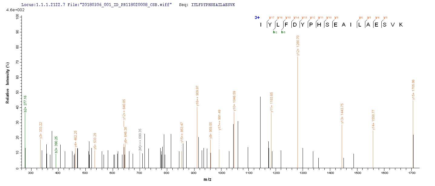 LC-MS Analysis 2- Recombinant protein Vaccinia K3L